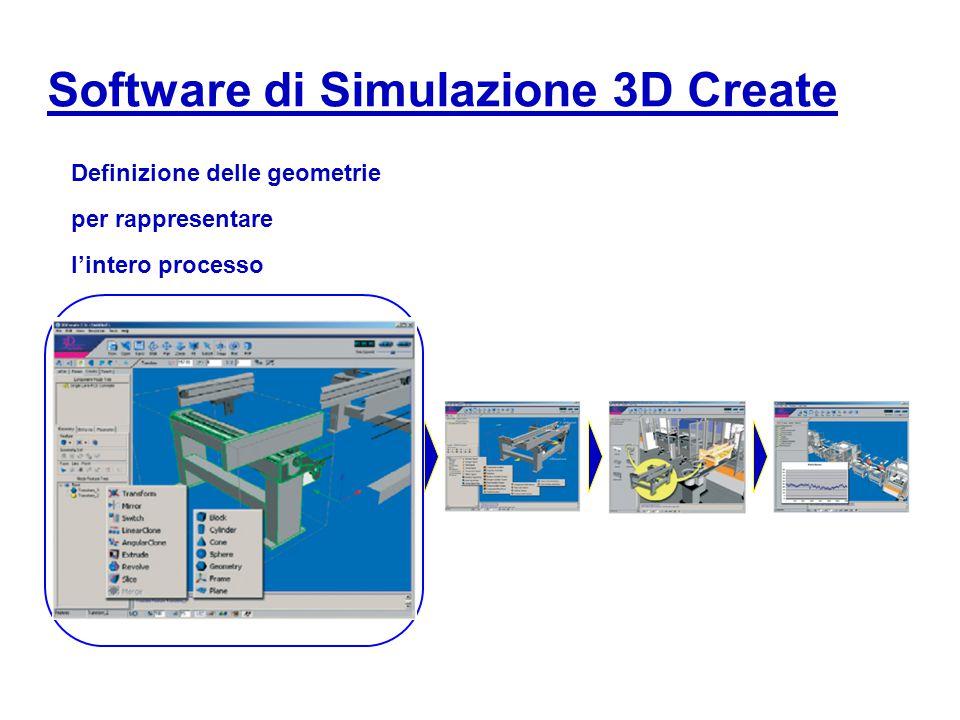 Software di Simulazione 3D Create Definizione delle geometrie per rappresentare l'intero processo