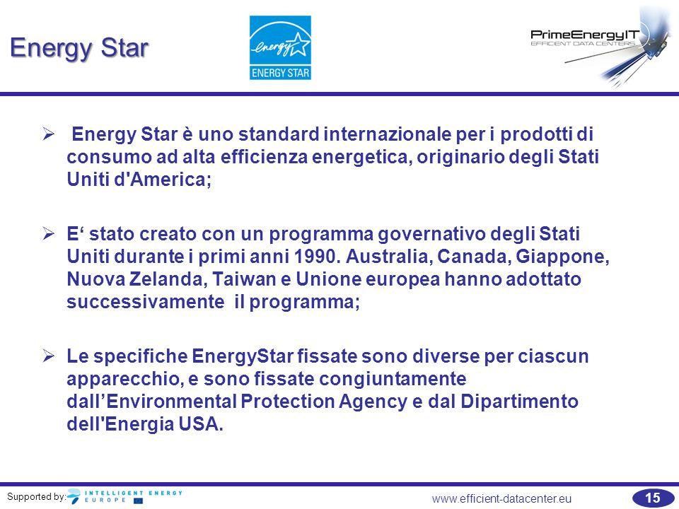 Supported by: www.efficient-datacenter.eu 15 Energy Star   Energy Star è uno standard internazionale per i prodotti di consumo ad alta efficienza energetica, originario degli Stati Uniti d America;   E' stato creato con un programma governativo degli Stati Uniti durante i primi anni 1990.