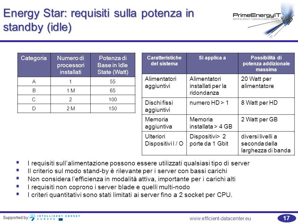 Supported by: www.efficient-datacenter.eu 17 Energy Star: requisiti sulla potenza in standby (idle) CategoriaNumero di processori installati Potenza di Base in Idle State (Watt) A155 B1 M65 C2100 D2 M150 Caratteristiche del sistema Si applica aPossibilità di potenza addizionale massima Alimentatori aggiuntivi Alimentatori installati per la ridondanza 20 Watt per alimentatore Dischi fissi aggiuntivi numero HD > 18 Watt per HD Memoria aggiuntiva Memoria installata > 4 GB 2 Watt per GB Ulteriori Dispositivi I / O Dispositivi> 2 porte da 1 Gbit diversi livelli a seconda della larghezza di banda  I requisiti sull'alimentazione possono essere utilizzati qualsiasi tipo di server  Il criterio sul modo stand-by è rilevante per i server con bassi carichi  Non considera l'efficienza in modalità attiva, importante per i carichi alti  I requisiti non coprono i server blade e quelli multi-nodo  I criteri quantitativi sono stati limitati ai server fino a 2 socket per CPU.