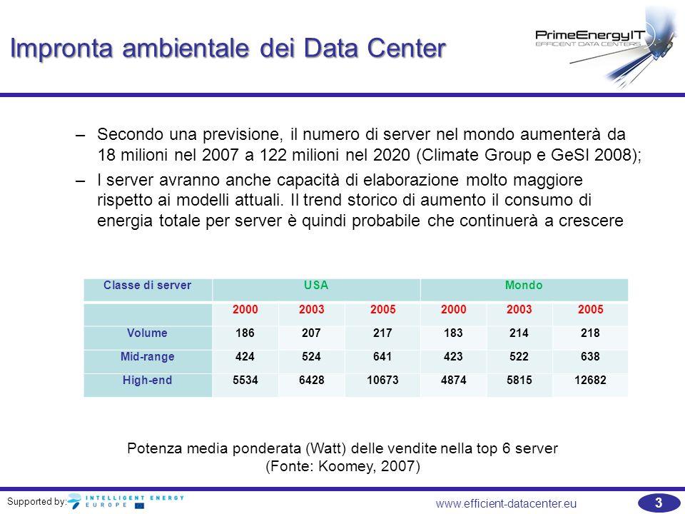 Supported by: www.efficient-datacenter.eu 3 Impronta ambientale dei Data Center –Secondo una previsione, il numero di server nel mondo aumenterà da 18 milioni nel 2007 a  122 milioni nel 2020 (Climate Group e GeSI 2008); –I server avranno anche capacità di elaborazione molto maggiore rispetto ai modelli attuali.