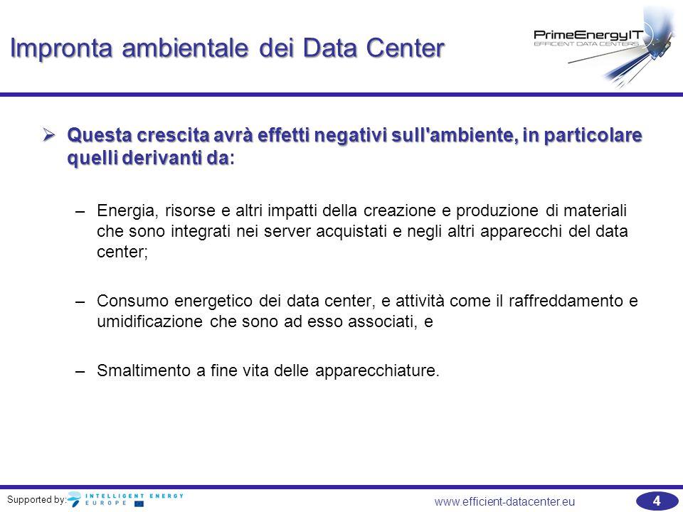 Supported by: www.efficient-datacenter.eu 35 DOmande7discussione realtive al modulo  Quanto rappresenta in globalmente il totale dei consumi energetici dei data center.