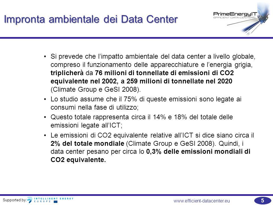 Supported by: www.efficient-datacenter.eu 5 Impronta ambientale dei Data Center Si prevede che l'impatto ambientale del data center a livello globale, compreso il funzionamento delle apparecchiature e l'energia grigia, triplicherà da 76 milioni di tonnellate di emissioni di CO2 equivalente nel 2002, a 259 milioni di tonnellate nel 2020 (Climate Group e GeSI 2008).