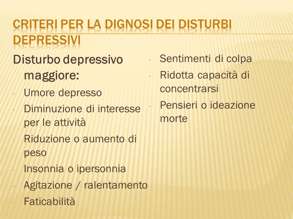Disturbo depressivo maggiore: - Umore depresso - Diminuzione di interesse per le attività - Riduzione o aumento di peso - Insonnia o ipersonnia - Agit