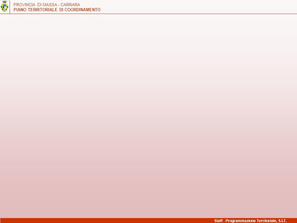 PROVINCIA DI MASSA - CARRARA PIANO TERRITORIALE DI COORDINAMENTO Staff - Programmazione Territoriale, S.I.T.