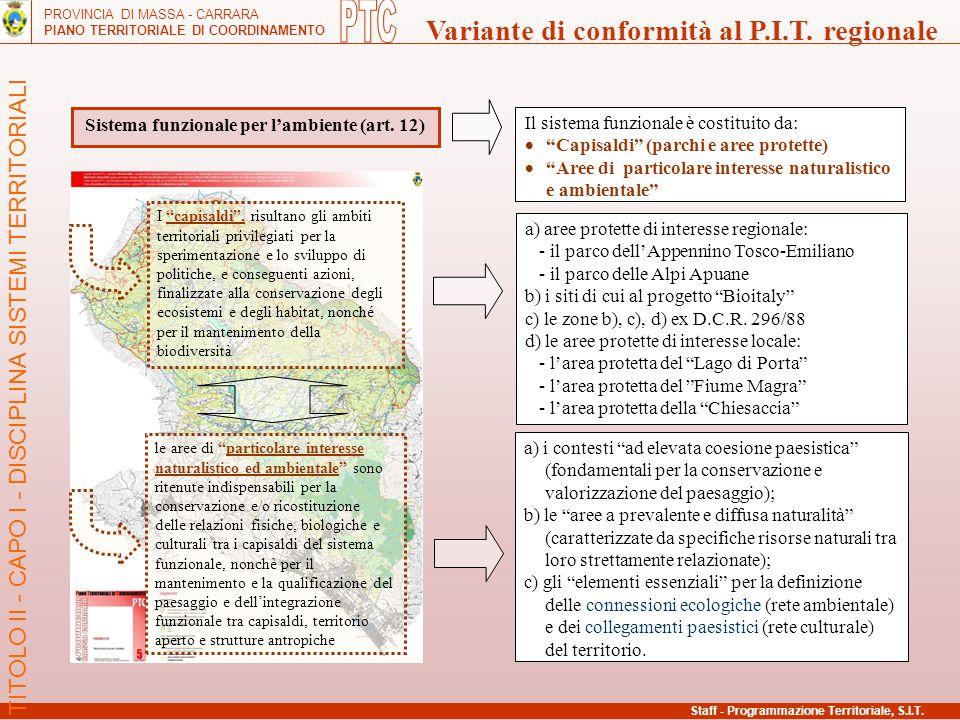 PROVINCIA DI MASSA - CARRARA PIANO TERRITORIALE DI COORDINAMENTO Variante di conformità al P.I.T. regionale Sistema funzionale per l'ambiente (art. 12