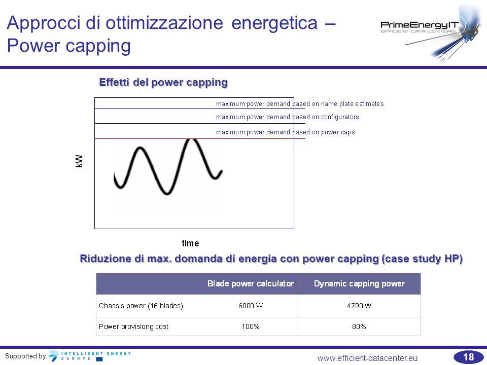 Supported by: www.efficient-datacenter.eu 18 Approcci di ottimizzazione energetica – Power capping Riduzione di max.