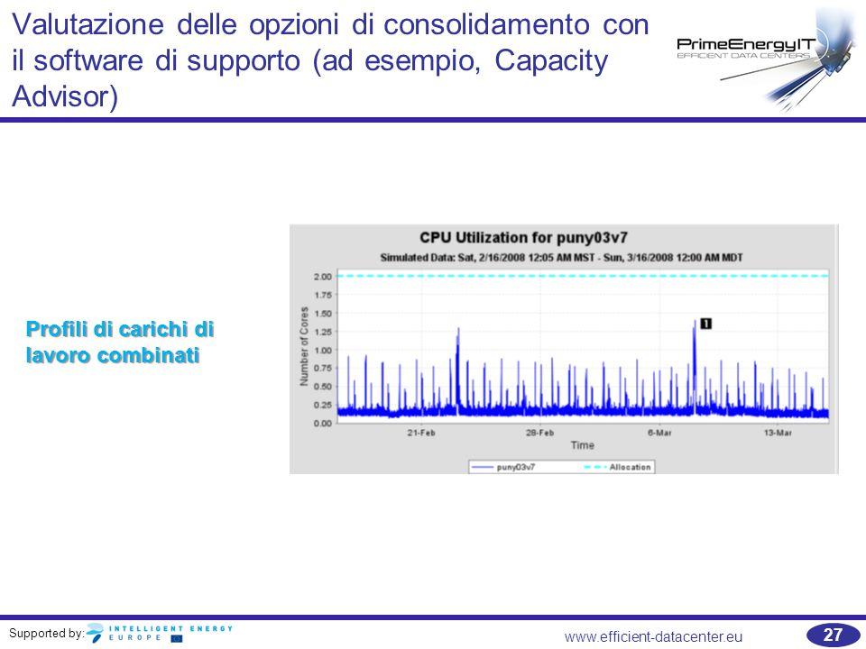 Supported by: www.efficient-datacenter.eu 27 Valutazione delle opzioni di consolidamento con il software di supporto (ad esempio, Capacity Advisor) Profili di carichi di lavoro combinati