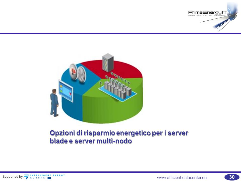 Supported by: www.efficient-datacenter.eu 30 Opzioni di risparmio energetico per i server blade e server multi-nodo