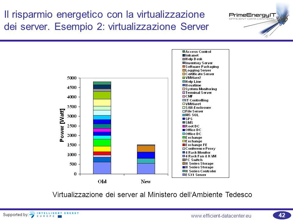 Supported by: www.efficient-datacenter.eu 42 Il risparmio energetico con la virtualizzazione dei server.
