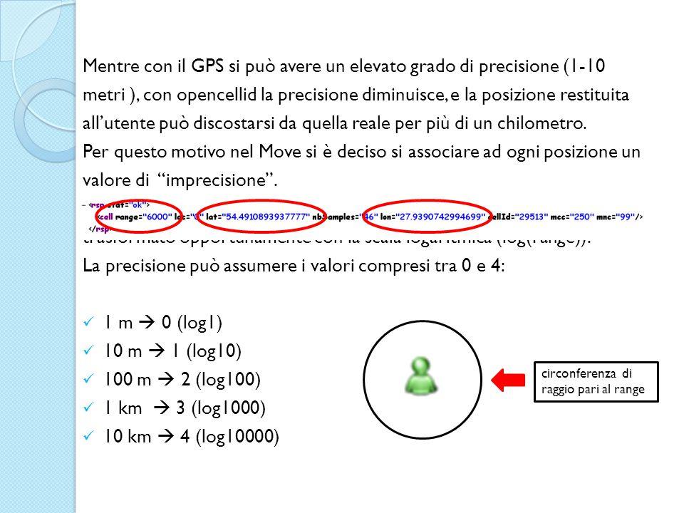 Mentre con il GPS si può avere un elevato grado di precisione (1-10 metri ), con opencellid la precisione diminuisce, e la posizione restituita all'utente può discostarsi da quella reale per più di un chilometro.