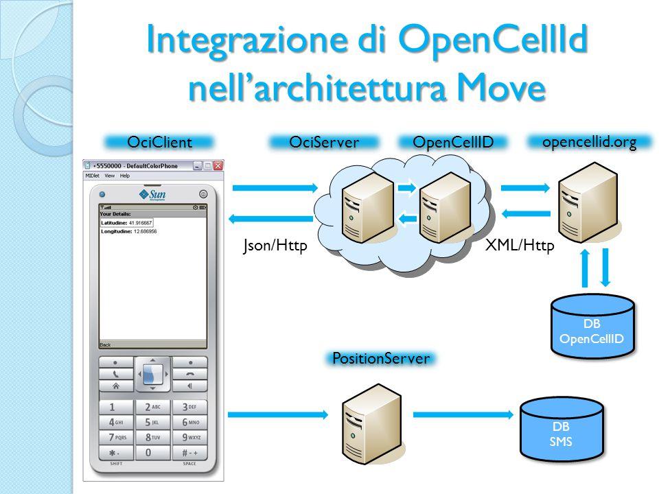 Integrazione di OpenCellId nell'architettura Move OciClient PositionServer opencellid.org DB OpenCellID DB OpenCellID DB SMS DB SMS OciServer OpenCellID XML/HttpJson/Http
