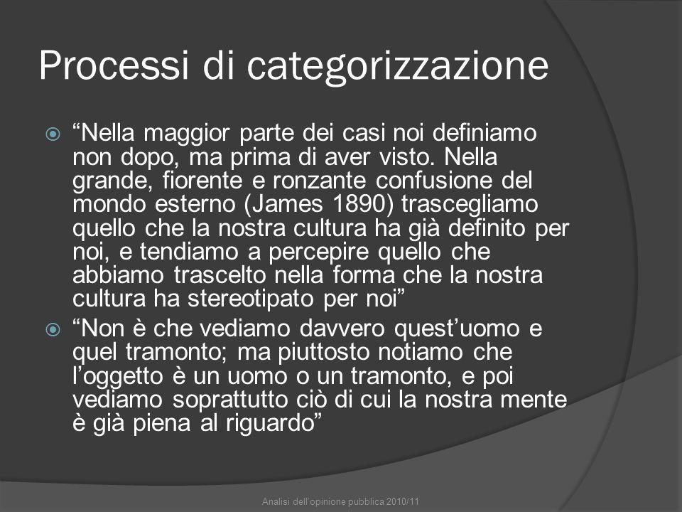 """Processi di categorizzazione  """"Nella maggior parte dei casi noi definiamo non dopo, ma prima di aver visto. Nella grande, fiorente e ronzante confusi"""
