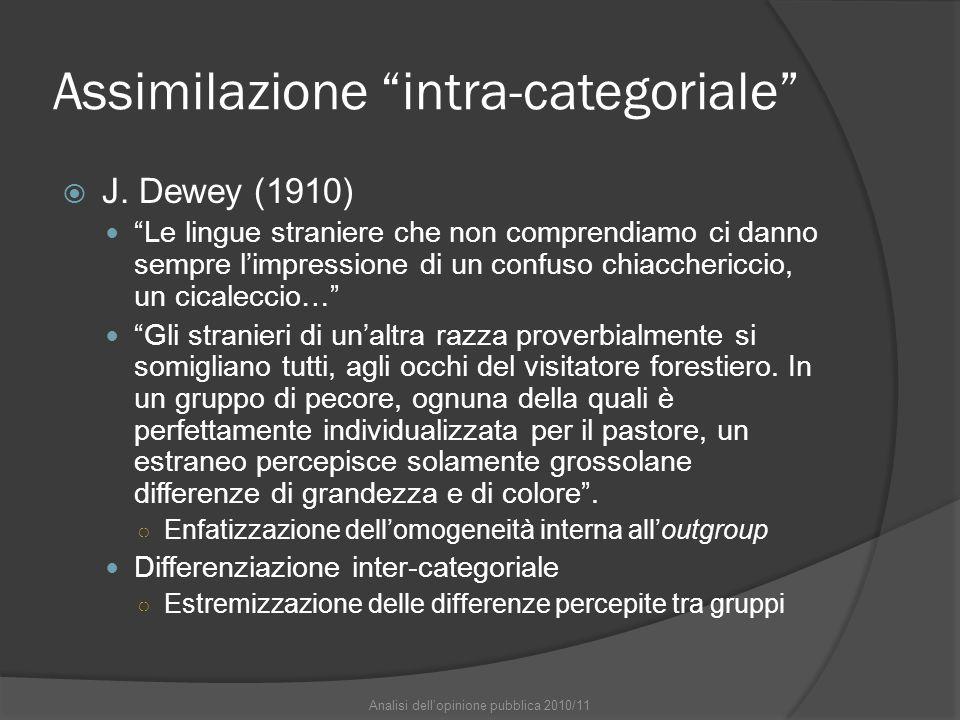 """Assimilazione """"intra-categoriale""""  J. Dewey (1910) """"Le lingue straniere che non comprendiamo ci danno sempre l'impressione di un confuso chiacchericc"""