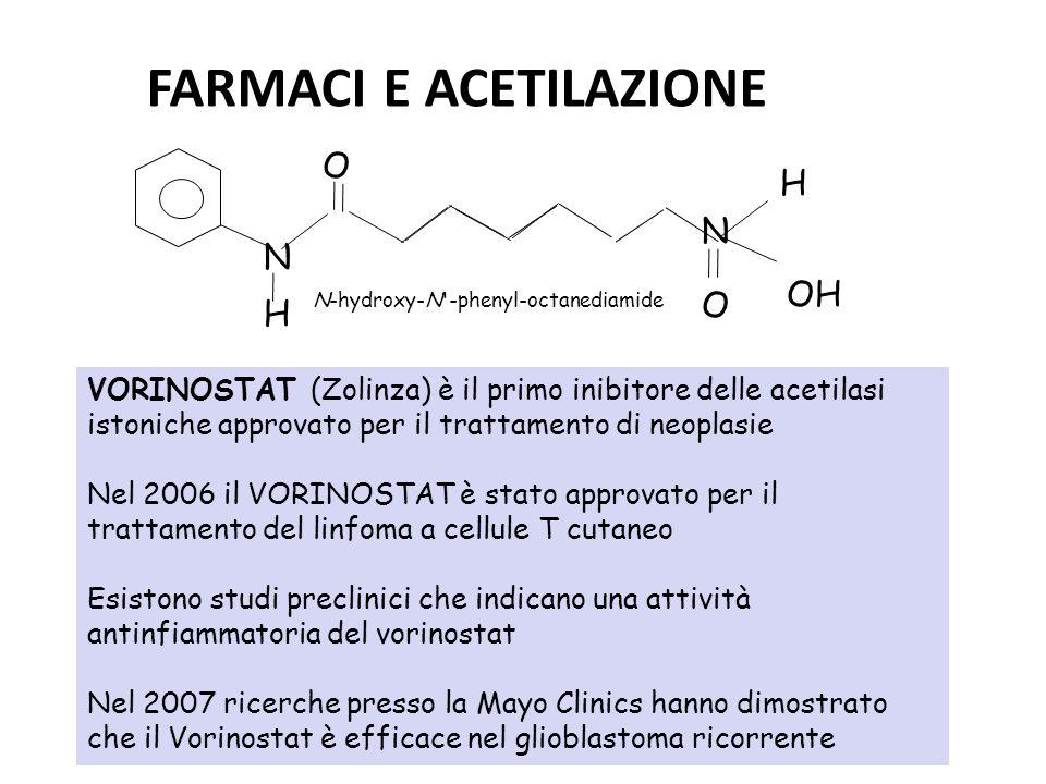 VORINOSTAT (Zolinza) è il primo inibitore delle acetilasi istoniche approvato per il trattamento di neoplasie Nel 2006 il VORINOSTAT è stato approvato per il trattamento del linfoma a cellule T cutaneo Esistono studi preclinici che indicano una attività antinfiammatoria del vorinostat Nel 2007 ricerche presso la Mayo Clinics hanno dimostrato che il Vorinostat è efficace nel glioblastoma ricorrente N H O OH O H N N-hydroxy-N -phenyl-octanediamide FARMACI E ACETILAZIONE