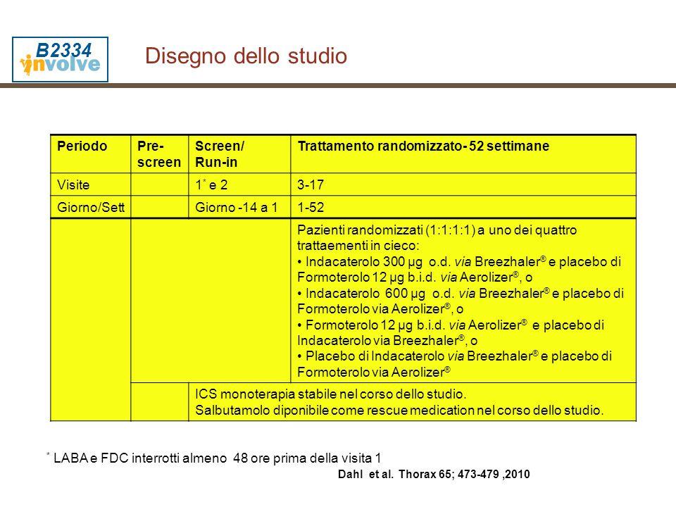 Disegno dello studio PeriodoPre- screen Screen/ Run-in Trattamento randomizzato- 52 settimane Visite1 * e 23-17 Giorno/SettGiorno -14 a 11-52 Pazienti