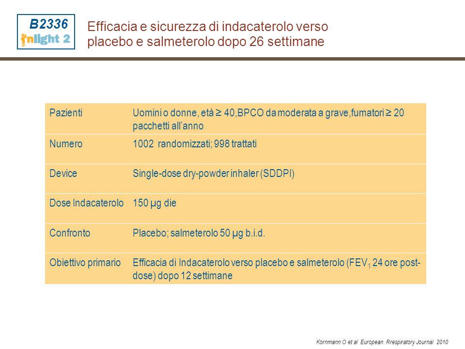 Indacaterolo dimostra miglioramenti della funzionalità polmonare superiori rispetto a salmeterolo Trough value= media dei valori a 23 h 10 min e 23 h 45 min post-dose.