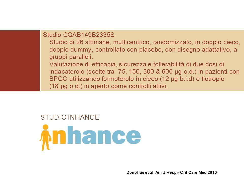 Studio CQAB149B2335S Studio di 26 sttimane, multicentrico, randomizzato, in doppio cieco, doppio dummy, controllato con placebo, con disegno adattativ