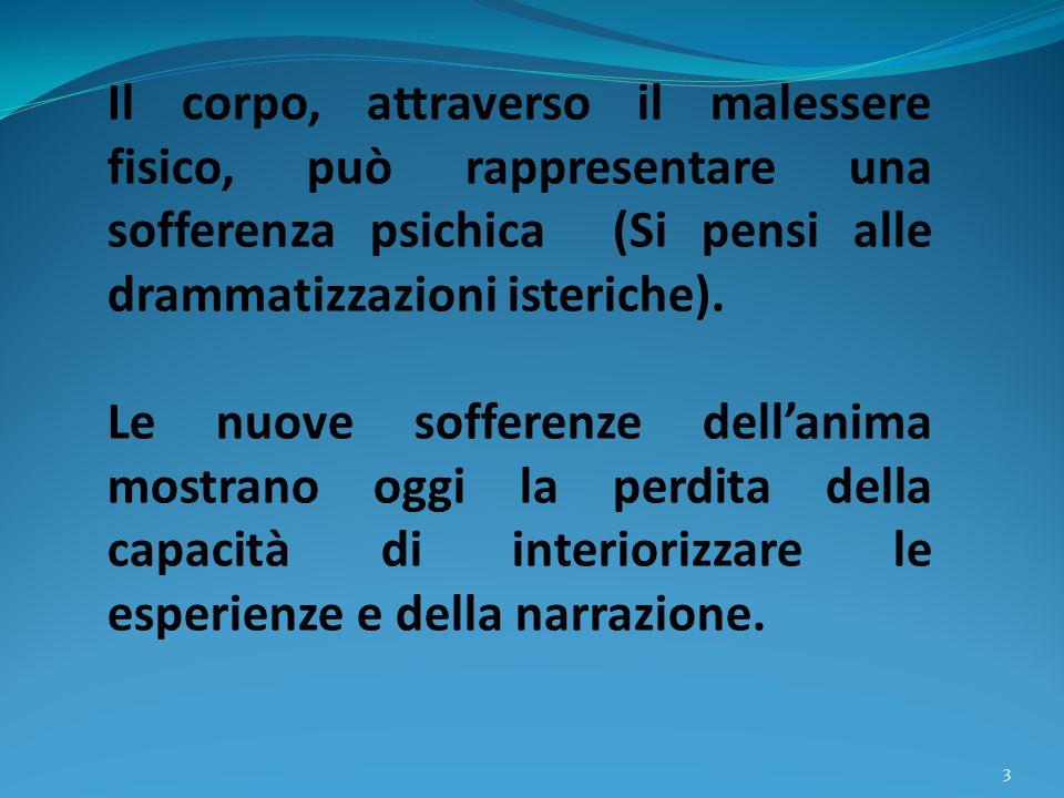 Julia Kristeva analizza la sofferenza psichica affermando che essa lo attacca nel corpo - egli somatizza .