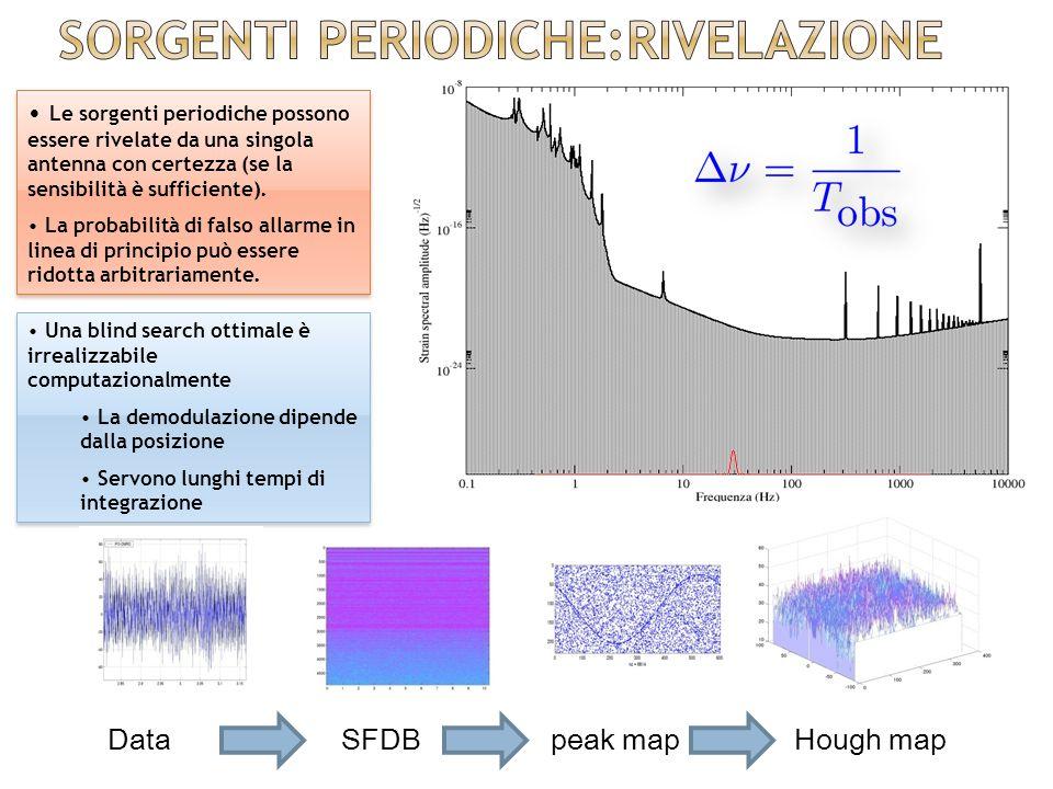 Le sorgenti periodiche possono essere rivelate da una singola antenna con certezza (se la sensibilità è sufficiente).