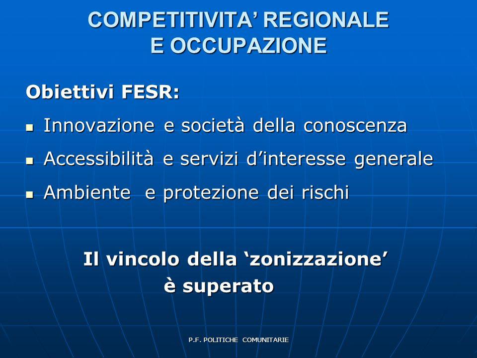 P.F. POLITICHE COMUNITARIE COMPETITIVITA' REGIONALE E OCCUPAZIONE Obiettivi FESR: Innovazione e società della conoscenza Innovazione e società della c