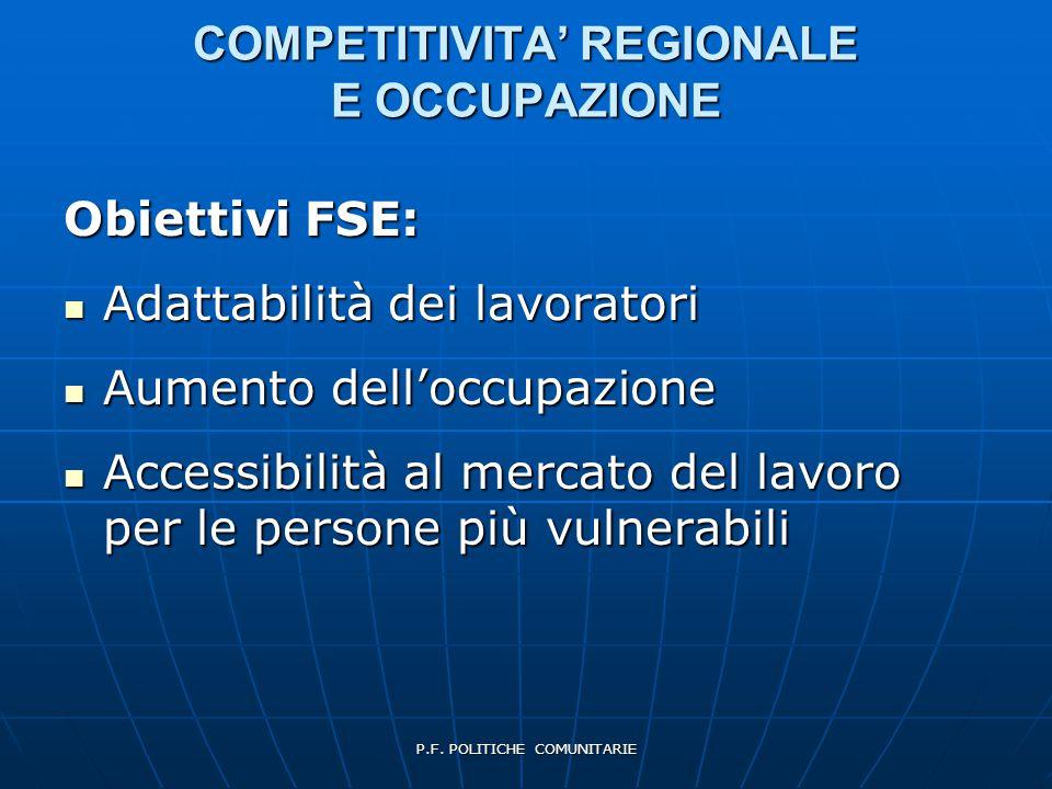 P.F. POLITICHE COMUNITARIE COMPETITIVITA' REGIONALE E OCCUPAZIONE Obiettivi FSE: Adattabilità dei lavoratori Adattabilità dei lavoratori Aumento dell'