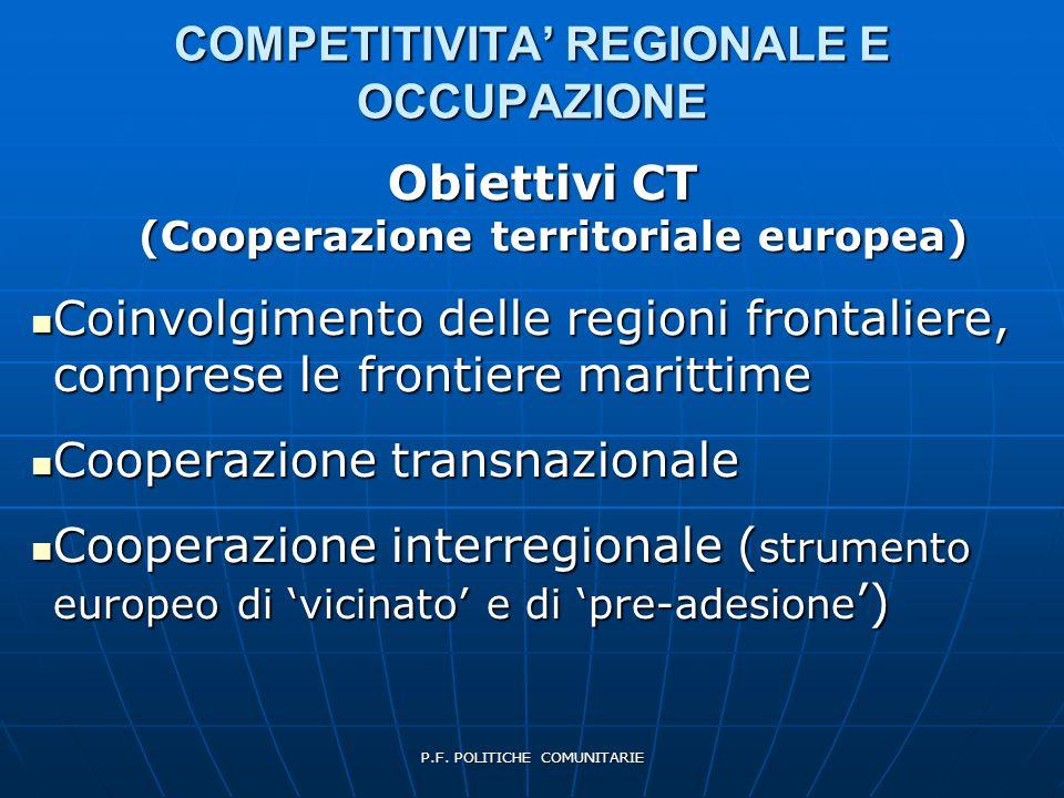 P.F. POLITICHE COMUNITARIE COMPETITIVITA' REGIONALE E OCCUPAZIONE Obiettivi CT (Cooperazione territoriale europea) Coinvolgimento delle regioni fronta