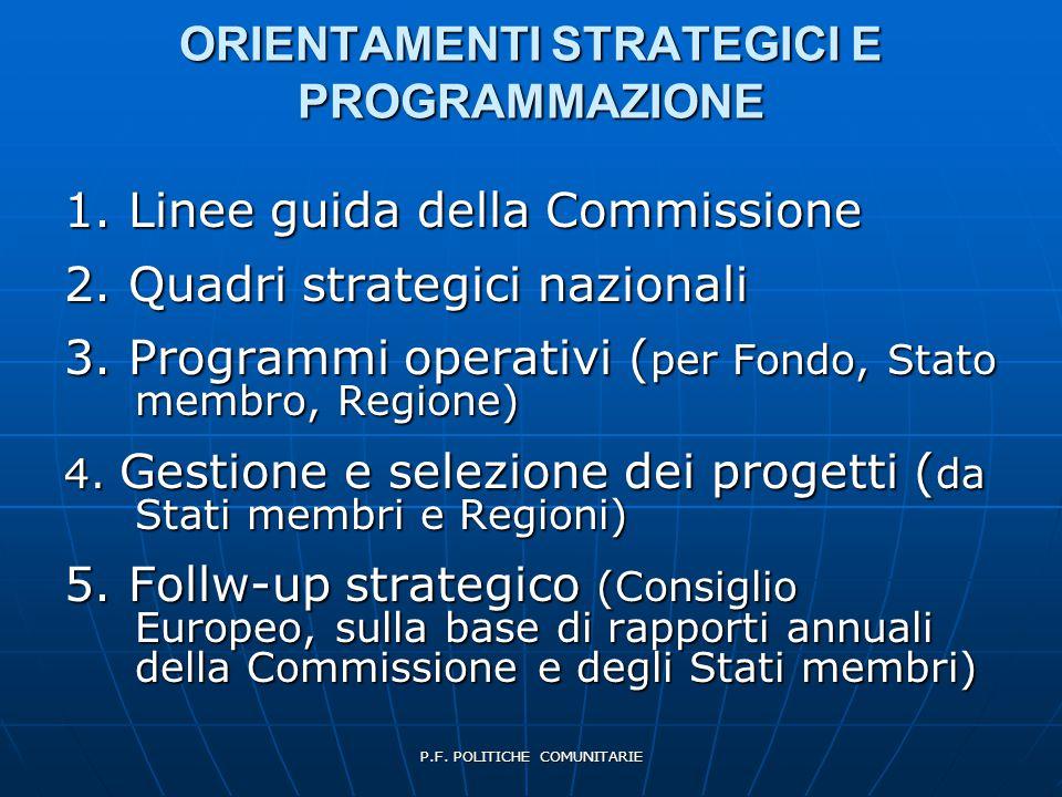 P.F.POLITICHE COMUNITARIE ORIENTAMENTI STRATEGICI E PROGRAMMAZIONE 1.
