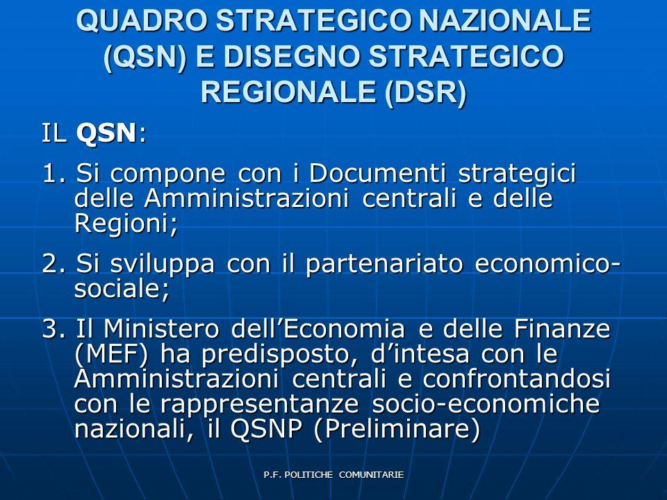 P.F. POLITICHE COMUNITARIE QUADRO STRATEGICO NAZIONALE (QSN) E DISEGNO STRATEGICO REGIONALE (DSR) IL QSN: 1. Si compone con i Documenti strategici del
