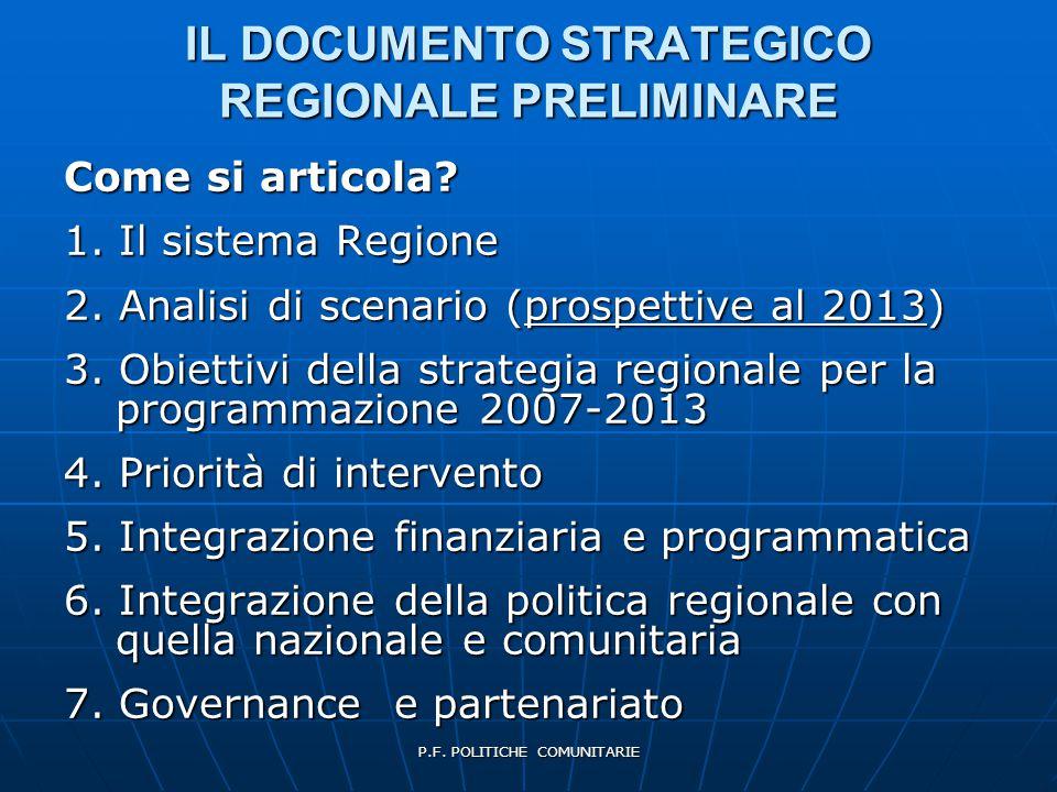 P.F.POLITICHE COMUNITARIE IL DOCUMENTO STRATEGICO REGIONALE PRELIMINARE Come si articola.