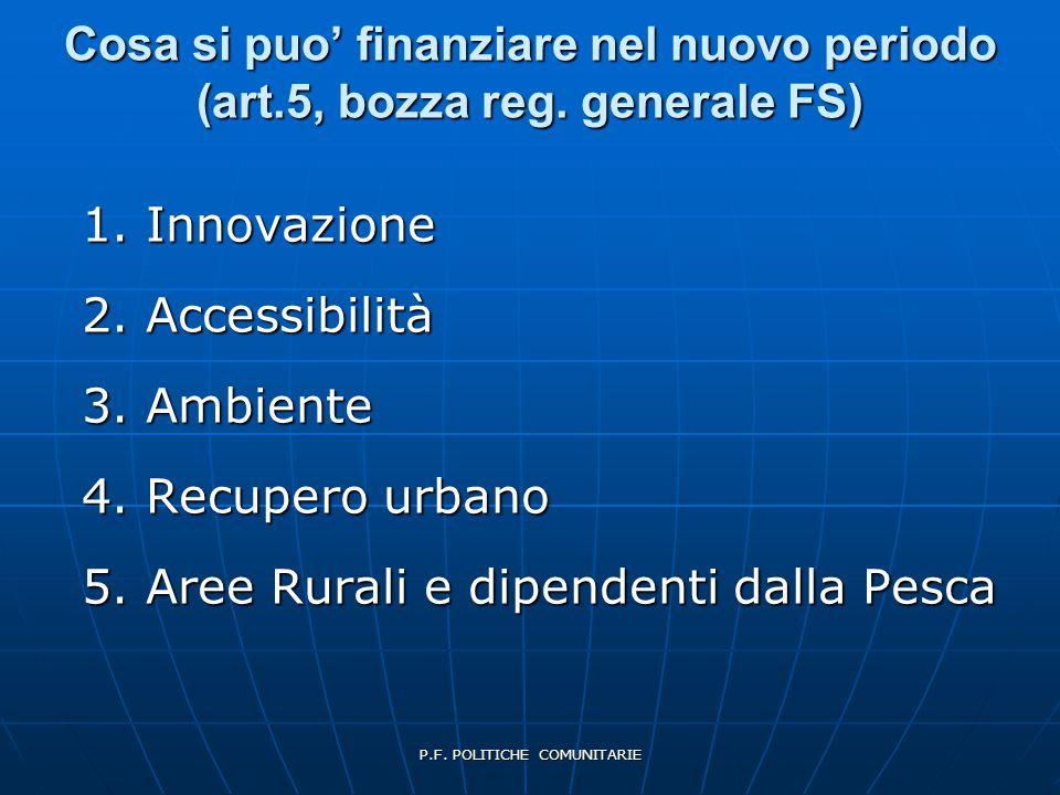 P.F.POLITICHE COMUNITARIE Cosa si puo' finanziare nel nuovo periodo (art.5, bozza reg.