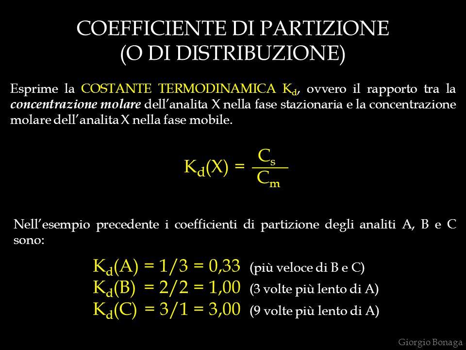 COEFFICIENTE DI PARTIZIONE (O DI DISTRIBUZIONE) Esprime la COSTANTE TERMODINAMICA K d, ovvero il rapporto tra la concentrazione molare dell'analita X