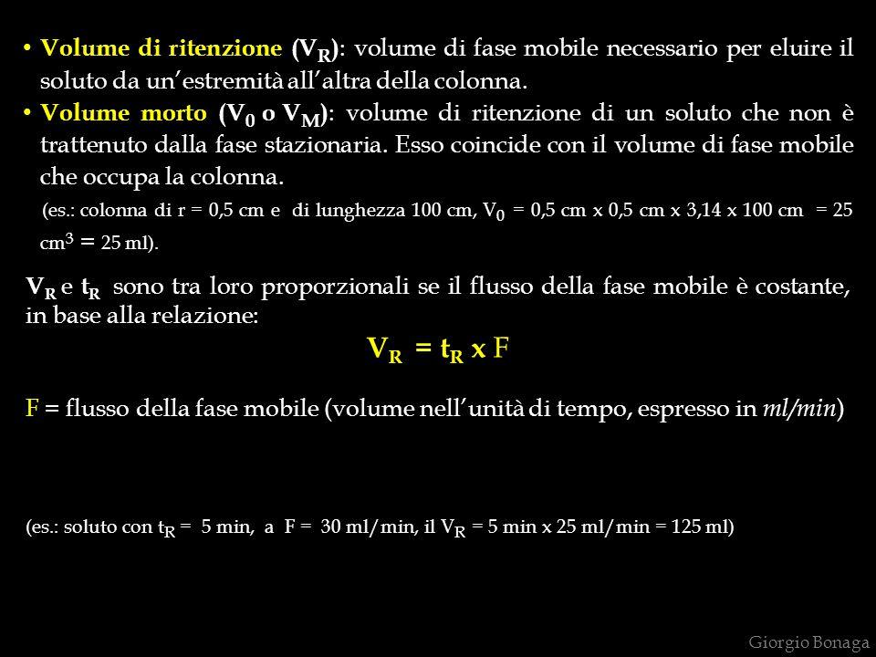 Volume di ritenzione (V R ) : volume di fase mobile necessario per eluire il soluto da un'estremità all'altra della colonna. Volume morto (V 0 o V M )