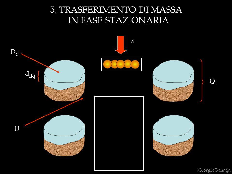 5. TRASFERIMENTO DI MASSA IN FASE STAZIONARIA U d liq Q v Giorgio Bonaga DSDS