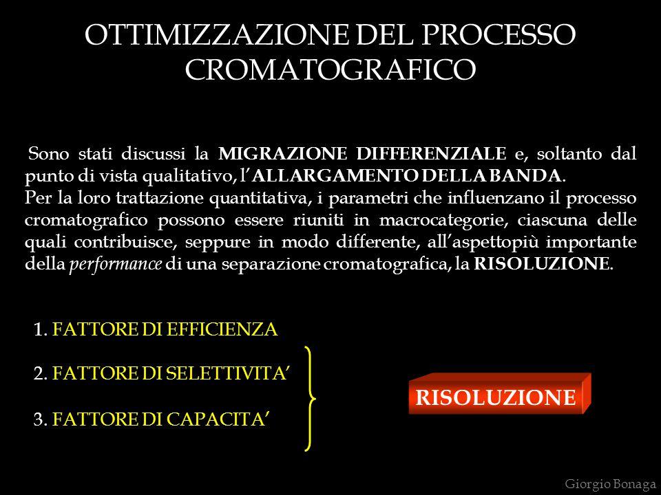 OTTIMIZZAZIONE DEL PROCESSO CROMATOGRAFICO Sono stati discussi la MIGRAZIONE DIFFERENZIALE e, soltanto dal punto di vista qualitativo, l' ALLARGAMENTO