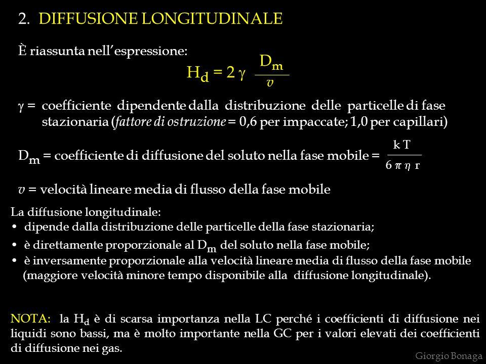 2. DIFFUSIONE LONGITUDINALE È riassunta nell'espressione: H d = 2   = coefficiente dipendente dalla distribuzione delle particelle di fase stazionar