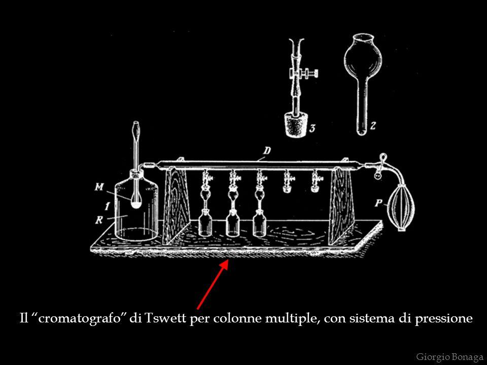 Nell'esempio illustrato, all'equilibrio (in realtà i processi cromatografici sono processi di non equilibrio , ma per ora è utile considerarli equilibri nella descrizione qualitativa dei fenomeni che intervengono), l'analità A è prevalentemente nella fase mobile, B si ripartisce in modo uguale nelle due fasi e C è prevalentemente nella fase stazionaria.