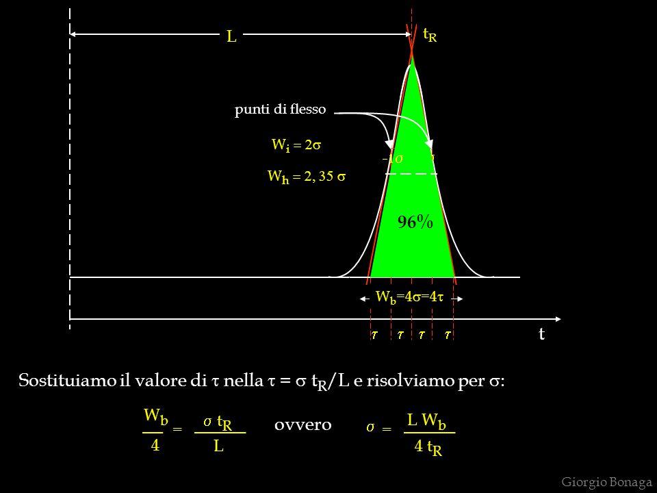 L t tR tR     W b =4  =4    96% Sostituiamo il valore di  nella  =  t R /L e risolviamo per  
