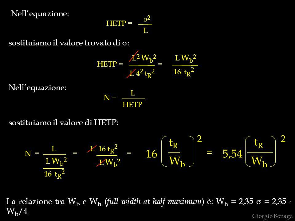 Nell'equazione: sostituiamo il valore trovato di  : 16 tRtR WbWb 2 HETP = L2 Wb2L2 Wb2 L 4 2 t R 2 HETP = = 22 L L Wb2L Wb2 16 t R 2 Nell'equazione
