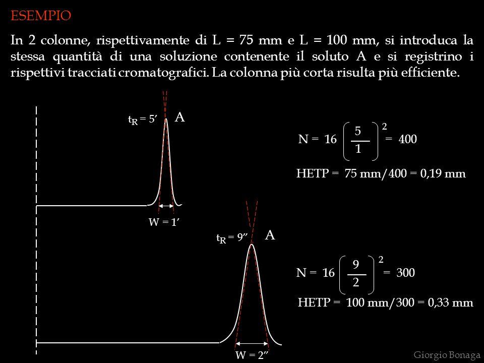 ESEMPIO In 2 colonne, rispettivamente di L = 75 mm e L = 100 mm, si introduca la stessa quantità di una soluzione contenente il soluto A e si registri