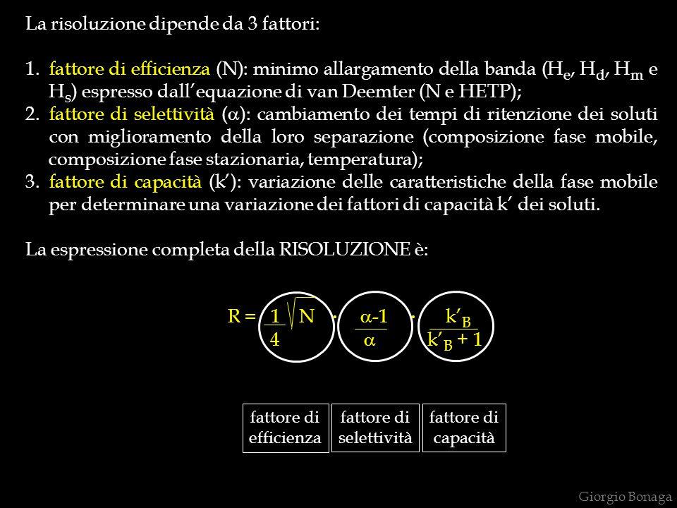 La risoluzione dipende da 3 fattori: 1. fattore di efficienza (N): minimo allargamento della banda (H e, H d, H m e H s ) espresso dall'equazione di v