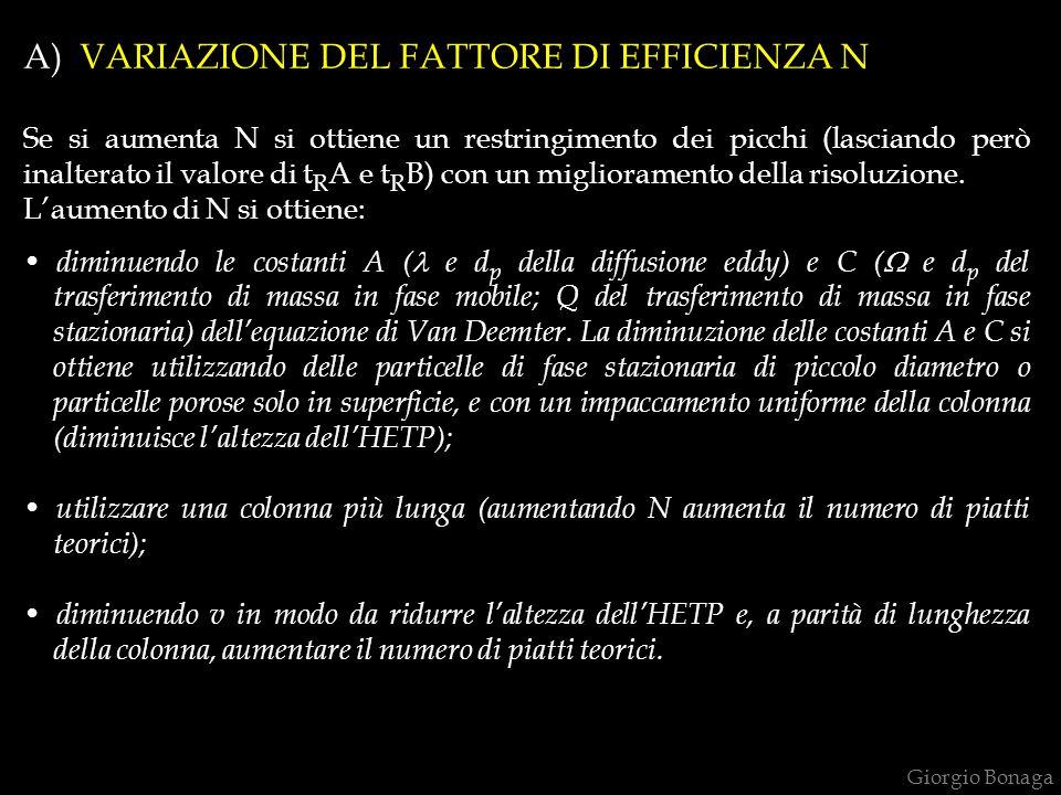 A) VARIAZIONE DEL FATTORE DI EFFICIENZA N Se si aumenta N si ottiene un restringimento dei picchi (lasciando però inalterato il valore di t R A e t R