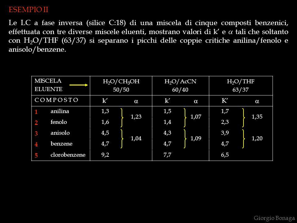 ESEMPIO II Le LC a fase inversa (silice C:18) di una miscela di cinque composti benzenici, effettuata con tre diverse miscele eluenti, mostrano valori