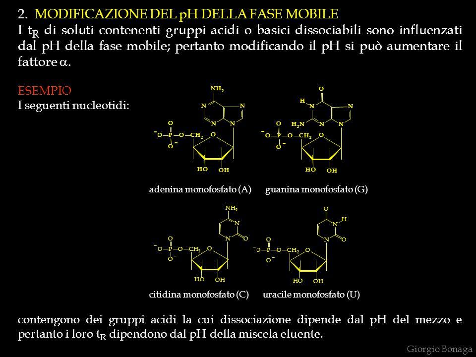 2. MODIFICAZIONE DEL pH DELLA FASE MOBILE I t R di soluti contenenti gruppi acidi o basici dissociabili sono influenzati dal pH della fase mobile; per