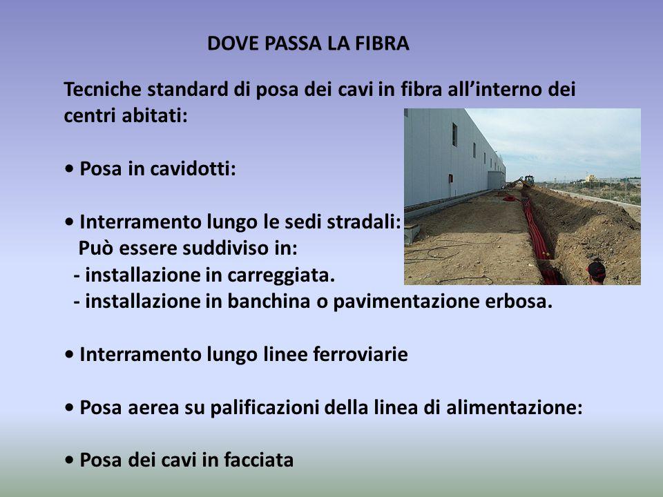 Tecniche standard di posa dei cavi in fibra all'interno dei centri abitati: Posa in cavidotti: Interramento lungo le sedi stradali: Può essere suddivi