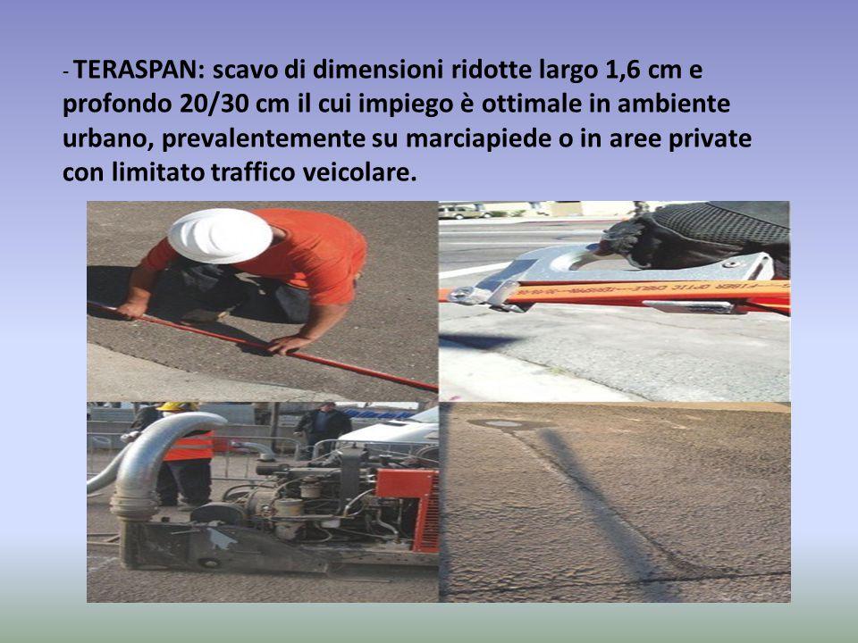 - TERASPAN: scavo di dimensioni ridotte largo 1,6 cm e profondo 20/30 cm il cui impiego è ottimale in ambiente urbano, prevalentemente su marciapiede