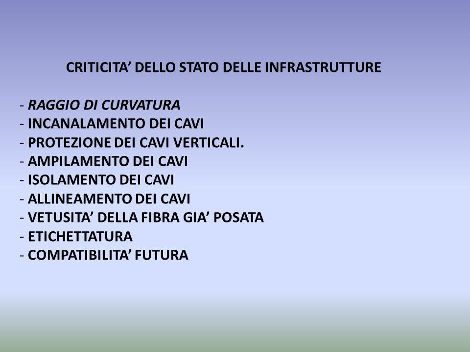 CRITICITA' DELLO STATO DELLE INFRASTRUTTURE - RAGGIO DI CURVATURA - INCANALAMENTO DEI CAVI - PROTEZIONE DEI CAVI VERTICALI. - AMPILAMENTO DEI CAVI - I