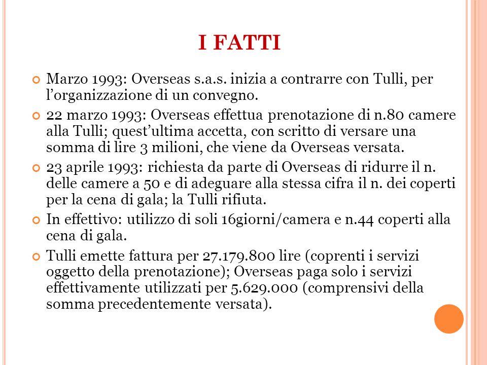 La Tulli chiede la condanna della Overseas al pagamento totale di quanto prenotato inizialmente.