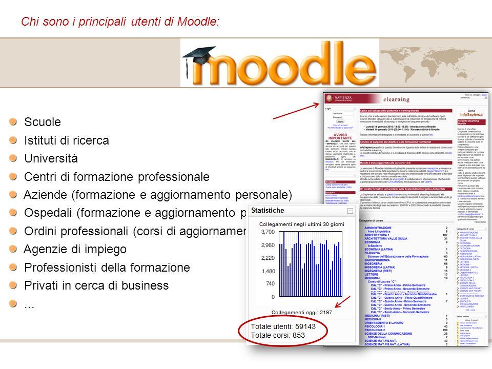 Chi sono i principali utenti di Moodle: Scuole Istituti di ricerca Università Centri di formazione professionale Aziende (formazione e aggiornamento p