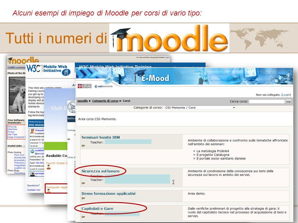 Attraverso Moodle possono essere somministrati test e quiz di qualsiasi tipo: