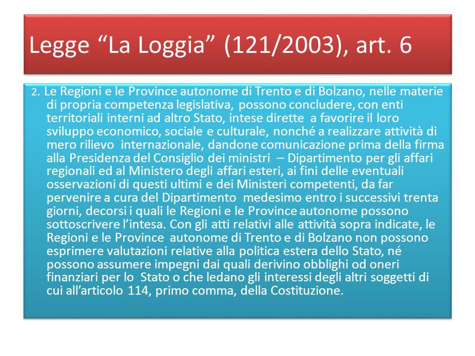 """Legge """"La Loggia"""" (121/2003), art. 6 2. Le Regioni e le Province autonome di Trento e di Bolzano, nelle materie di propria competenza legislativa, pos"""